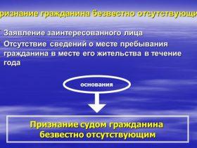 Отмена решения о признании гражданина безвестно отсутствующим