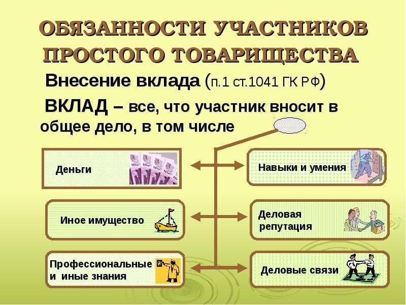 Права и обязанности участников хозяйственного товарищества