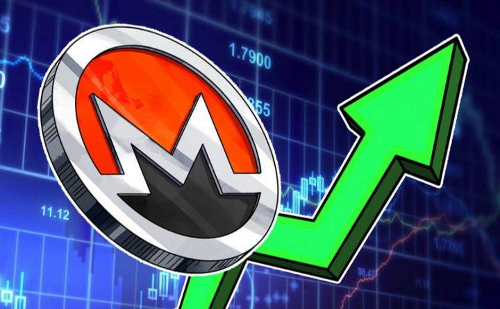 Рост стоимости криптовалюты монеро