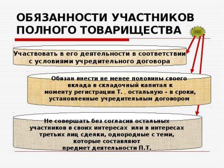 Права и обязанности участников товарищества