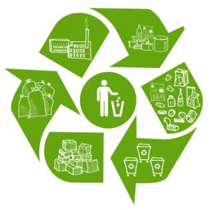 Бизнес на переработке бытовых отходов