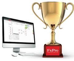 FxPro Group Lt
