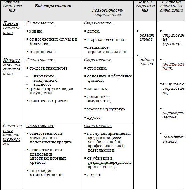 бизнес план образец страховой компании