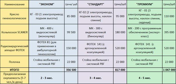 Образцы бизнес планов мебели бизнес план автомойки новосибирск